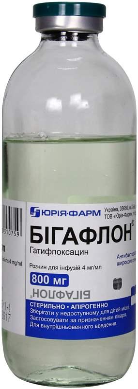 3260 БІГАФЛОН® - Gatifloxacin
