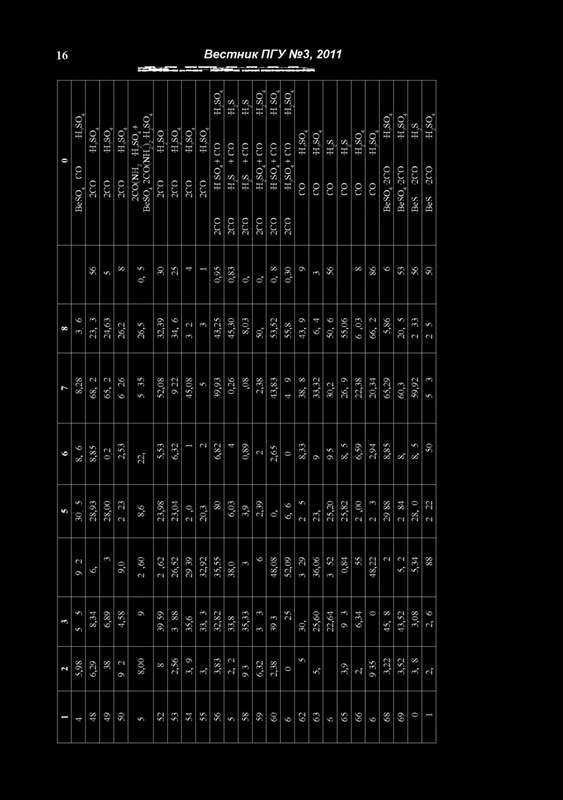3807 БУПІВАКАЇН ГРІНДЕКС - Bupivacaine