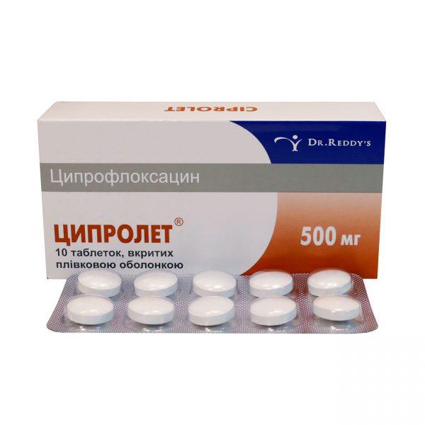 24567 ЦИПРОЛЕТ® - Ciprofloxacin