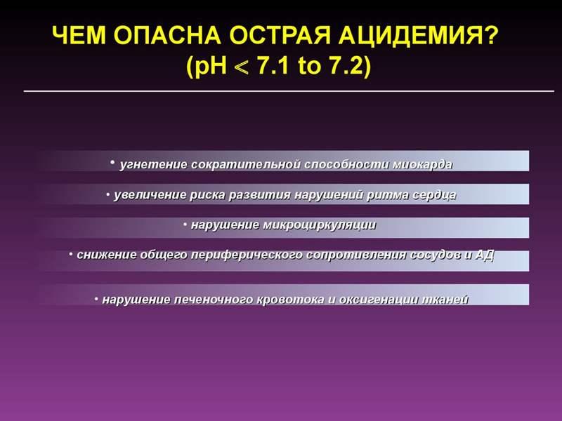 6898 ДИСОЛЬ - Electrolytes