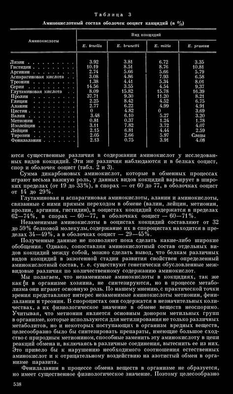 5439 ГЕПАСОЛ® НЕО 8 % - Amino acids