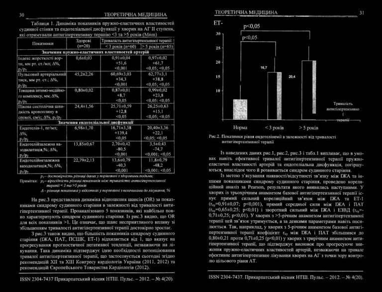 11597 КОПАЦИЛ® - Acetylsalicylic acid, combinations excl. psycholeptics