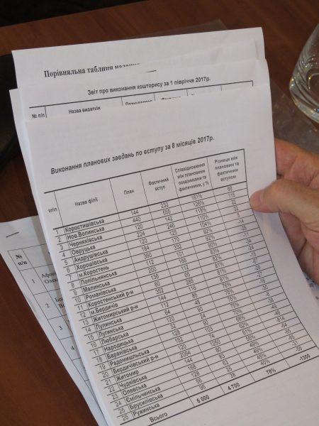 14800 МОКСИФЛОКСАЦИНУ ГІДРОХЛОРИД (МОНОГІДРАТ) - Moxifloxacin