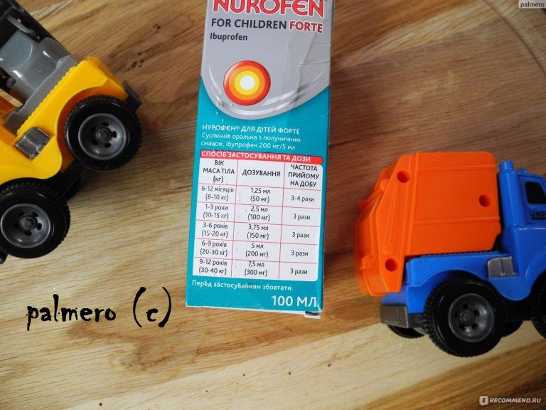 16276 НУРОФЄН® ФОРТЕ - Ibuprofen