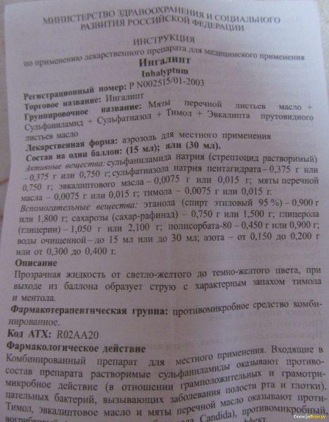 20905 СТРЕПТОЦИД РОЗЧИННИЙ - Sulfanilamide